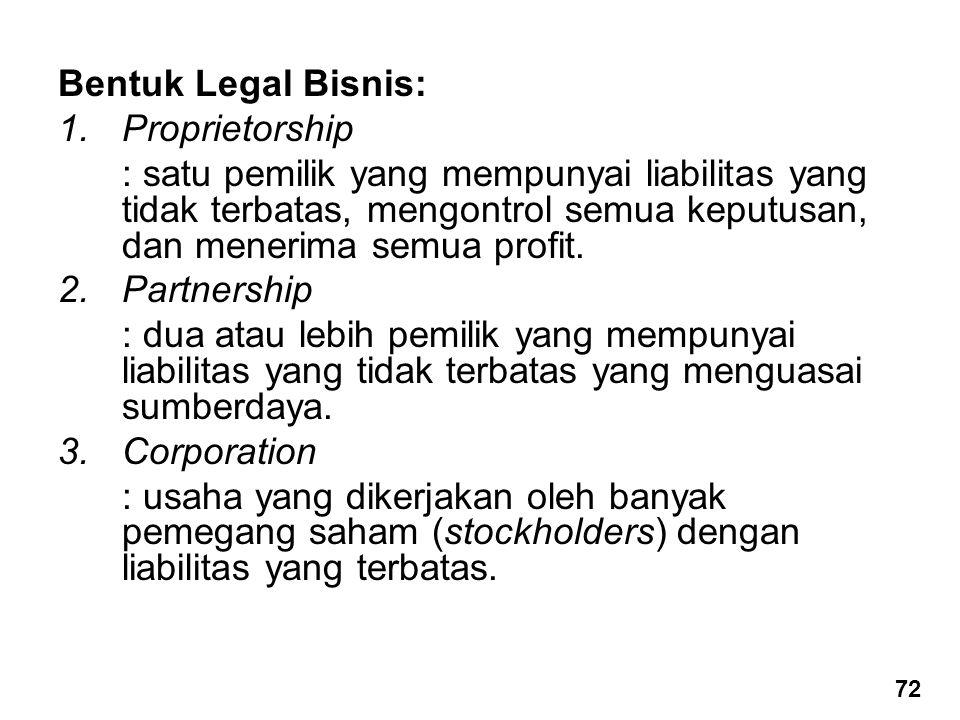 Bentuk Legal Bisnis: 1.Proprietorship : satu pemilik yang mempunyai liabilitas yang tidak terbatas, mengontrol semua keputusan, dan menerima semua pro