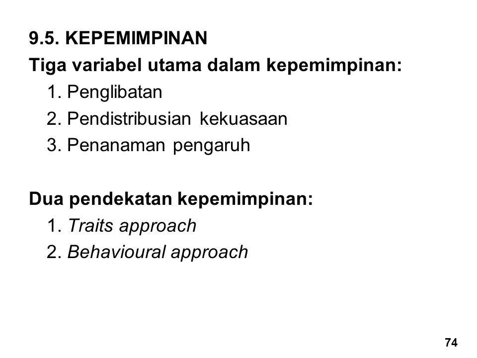 9.5. KEPEMIMPINAN Tiga variabel utama dalam kepemimpinan: 1. Penglibatan 2. Pendistribusian kekuasaan 3. Penanaman pengaruh Dua pendekatan kepemimpina
