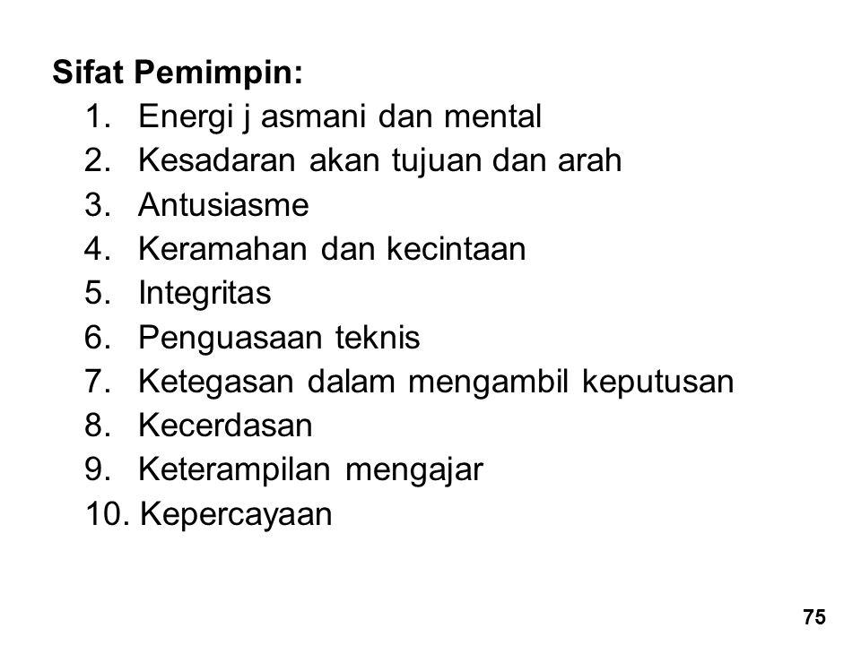 Sifat Pemimpin: 1. Energi j asmani dan mental 2. Kesadaran akan tujuan dan arah 3. Antusiasme 4. Keramahan dan kecintaan 5. Integritas 6. Penguasaan t