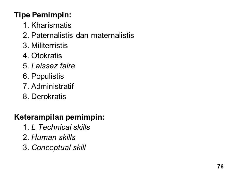 Tipe Pemimpin: 1. Kharismatis 2. Paternalistis dan maternalistis 3. Militerristis 4. Otokratis 5. Laissez faire 6. Populistis 7. Administratif 8. Dero