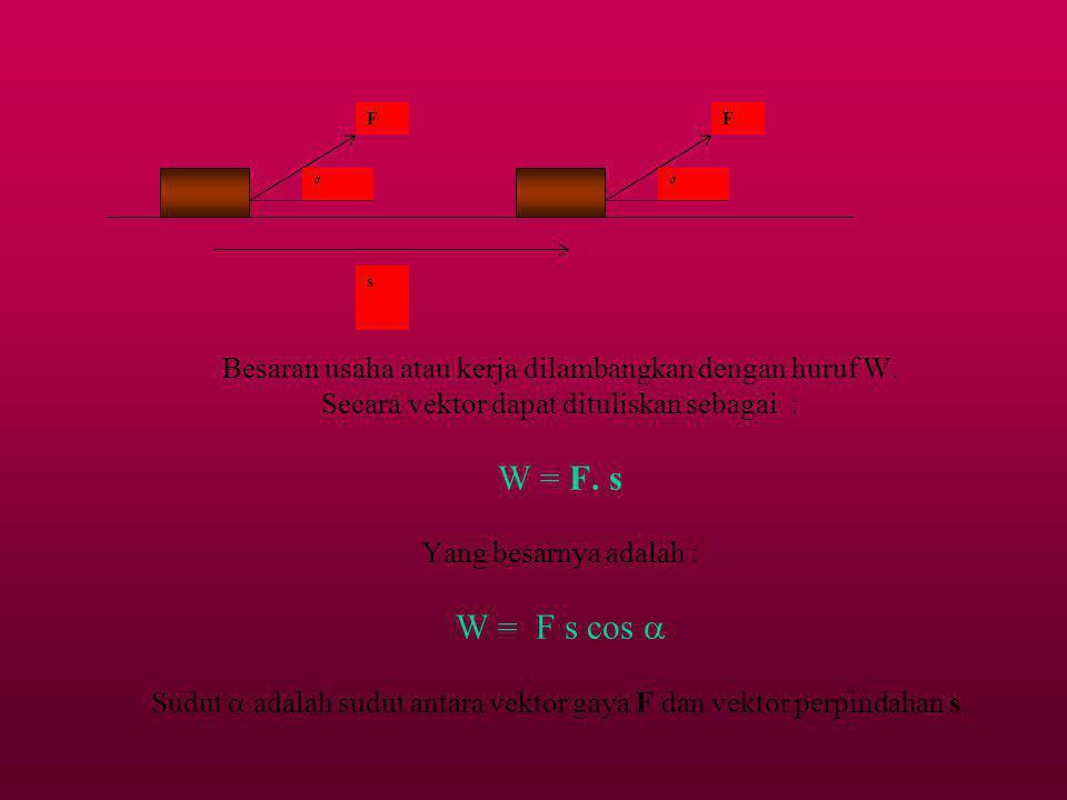  F  F s Besaran usaha atau kerja dilambangkan dengan huruf W.