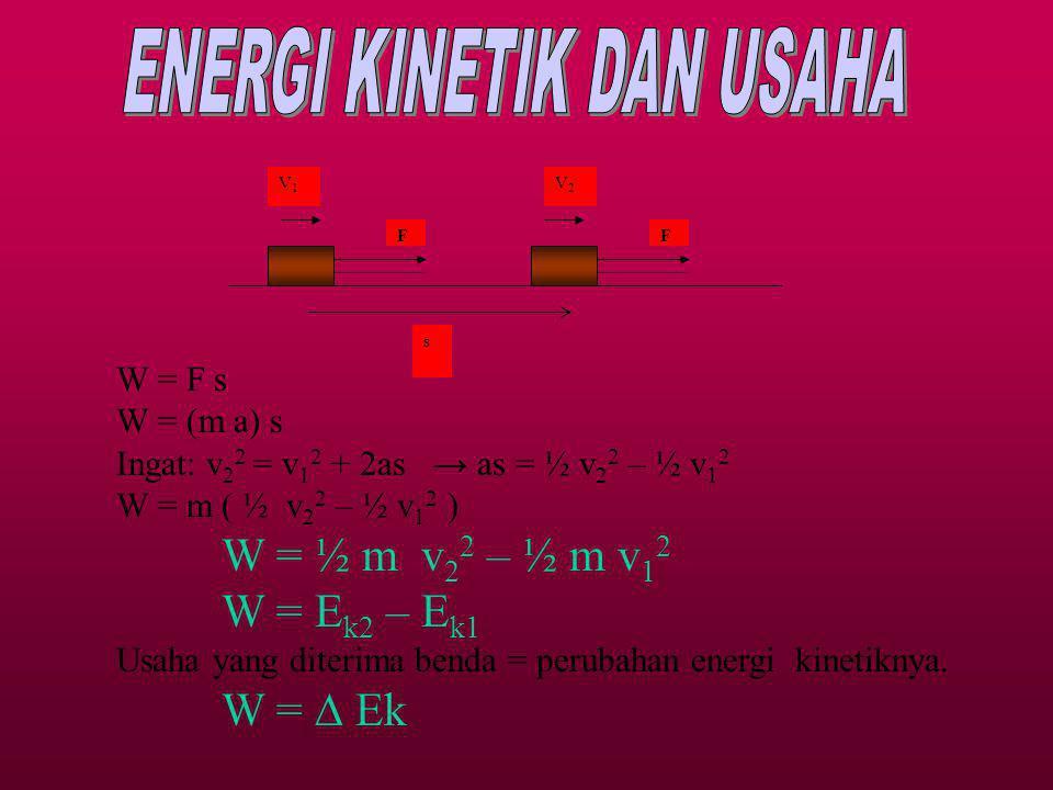 FF s V1V1 V2V2 W = F s W = (m a) s Ingat: v 2 2 = v 1 2 + 2as → as = ½ v 2 2 – ½ v 1 2 W = m ( ½ v 2 2 – ½ v 1 2 ) W = ½ m v 2 2 – ½ m v 1 2 W = E k2 – E k1 Usaha yang diterima benda = perubahan energi kinetiknya.