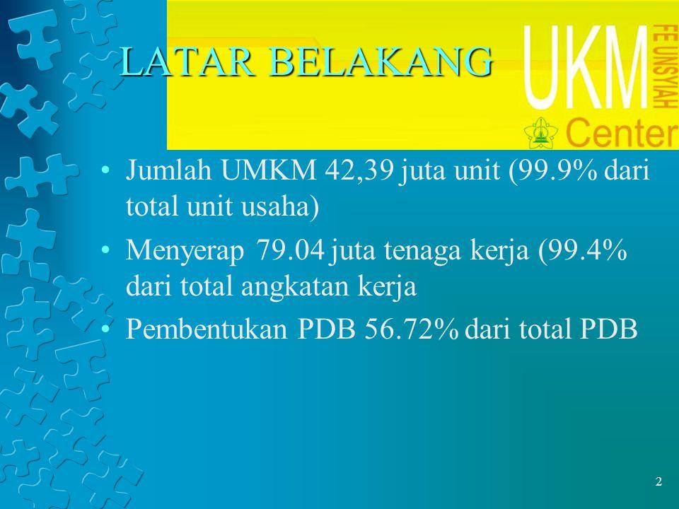 13 PETA LEMBAGA KEUANGAN MIKRO INDONESIA Bank Perkreditan Rakyat (BPR) BRI Unit Desa Koperasi Koperasi Kredit Lembaga Dana dan Kredit Pedesaan (LDKP) Bada Kredit Desa (BKD) Lembaga Ekonomi Produktif Masyarakat (UEDSP) Tempat Pelayanan Simpan Pinjam (TPSP) Proyek peningkatan pendapatan petani nelayan kecil (P4K) Usaha Peningkatan Pendapatan Keluarga Sejahtera (UPPKS) Pegadaian LKM-LSM LKM Tradisional