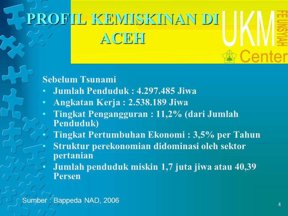 4 PROFIL KEMISKINAN DI ACEH Sebelum Tsunami Jumlah Penduduk : 4.297.485 Jiwa Angkatan Kerja : 2.538.189 Jiwa Tingkat Pengangguran : 11,2% (dari Jumlah Penduduk) Tingkat Pertumbuhan Ekonomi : 3,5% per Tahun Struktur perekonomian didominasi oleh sektor pertanian Jumlah penduduk miskin 1,7 juta jiwa atau 40,39 Persen Sumber : Bappeda NAD, 2006