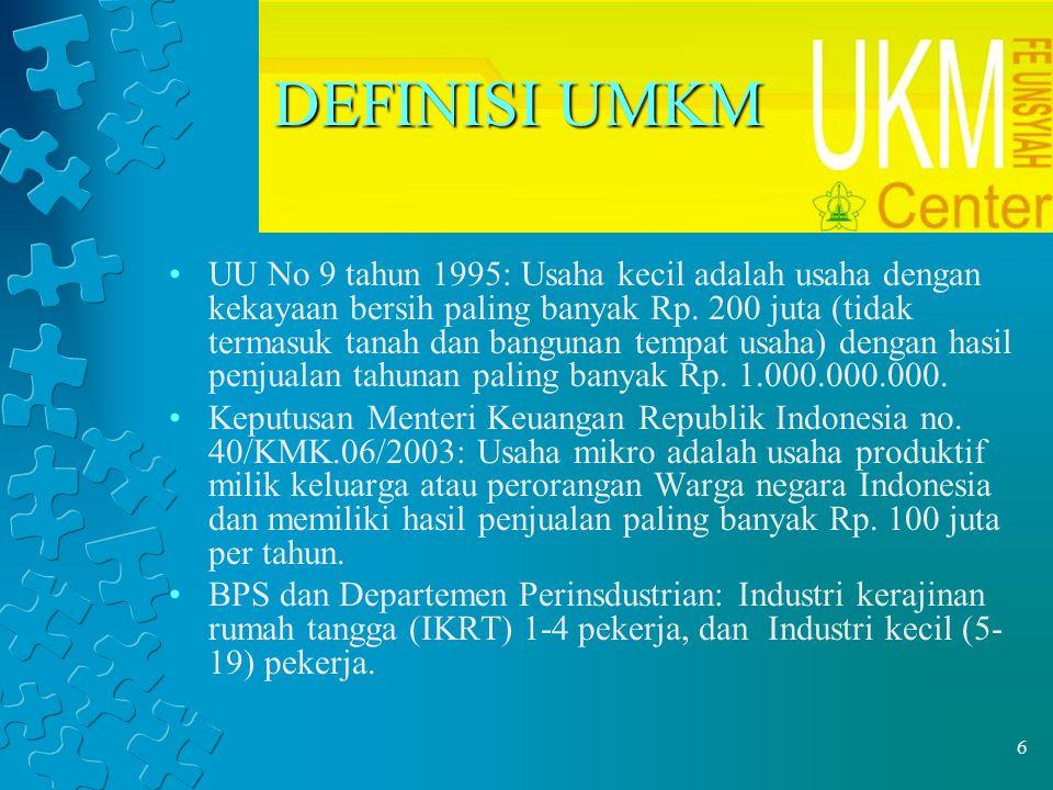 6 DEFINISI UMKM UU No 9 tahun 1995: Usaha kecil adalah usaha dengan kekayaan bersih paling banyak Rp. 200 juta (tidak termasuk tanah dan bangunan temp