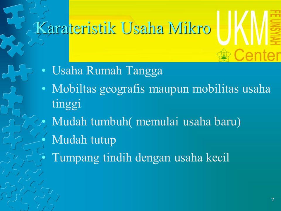 7 Karateristik Usaha Mikro Usaha Rumah Tangga Mobiltas geografis maupun mobilitas usaha tinggi Mudah tumbuh( memulai usaha baru) Mudah tutup Tumpang tindih dengan usaha kecil