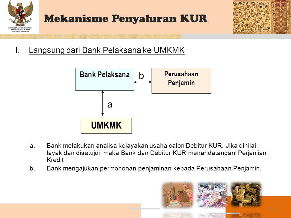 I. Langsung dari Bank Pelaksana ke UMKMK a.Bank melakukan analisa kelayakan usaha calon Debitur KUR. Jika dinilai layak dan disetujui, maka Bank dan D