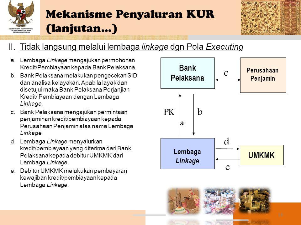 II. Tidak langsung melalui lembaga linkage dgn Pola Executing a.Lembaga Linkage mengajukan permohonan Kredit/Pembiayaan kepada Bank Pelaksana. b.Bank