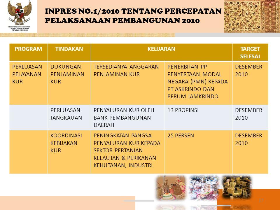 27 INPRES NO.1/2010 TENTANG PERCEPATAN PELAKSANAAN PEMBANGUNAN 2010 PROGRAMTINDAKANKELUARANTARGET SELESAI PERLUASAN PELAYANAN KUR DUKUNGAN PENJAMINAN