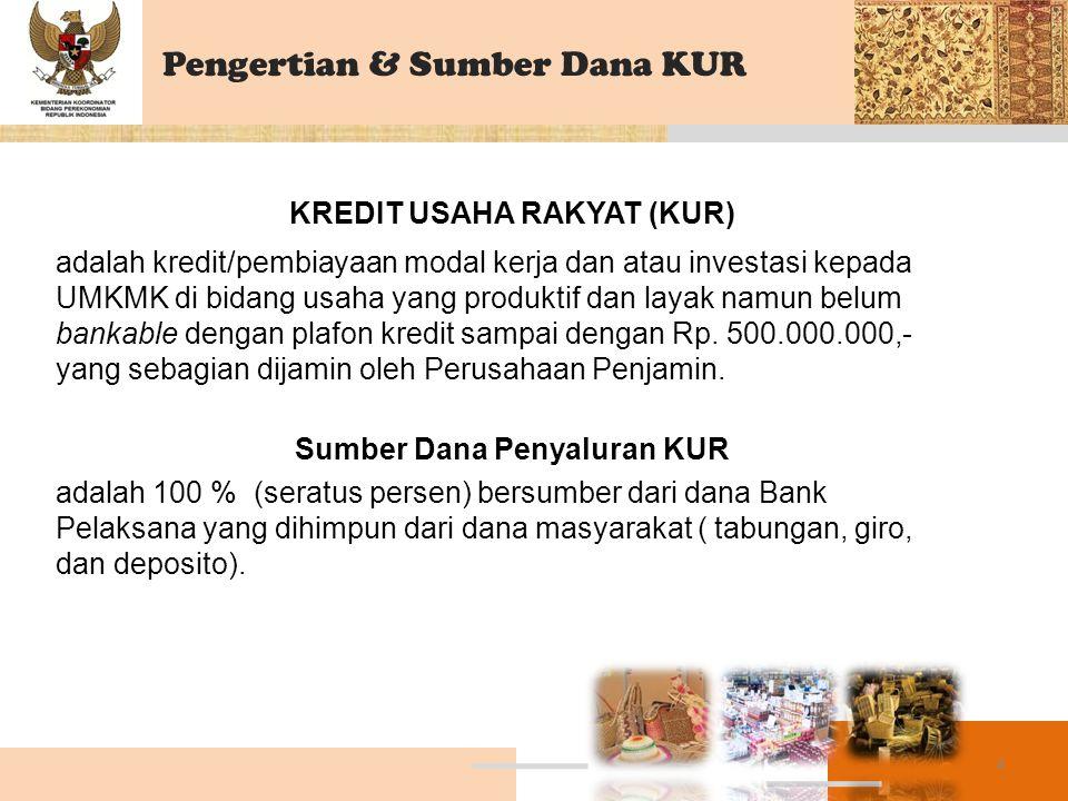 Maksud dan Tujuan KUR KUR dimaksudkan untuk meningkatkan akses pembiayaan bagi UMKMK yang melakukan kegiatan usaha produktif dan layak namun belum bankable kepada Bank Pelaksana.