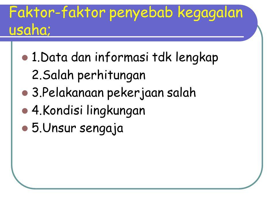 Faktor-faktor penyebab kegagalan usaha; 1.Data dan informasi tdk lengkap 2.Salah perhitungan 3.Pelakanaan pekerjaan salah 4.Kondisi lingkungan 5.Unsur