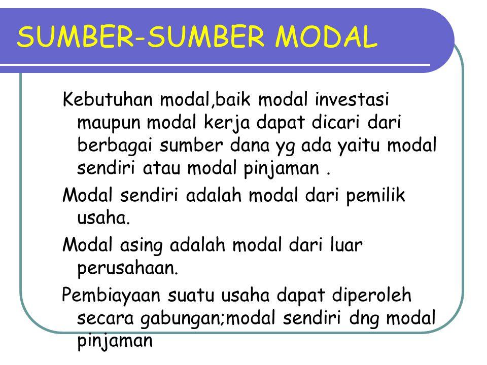 SUMBER-SUMBER MODAL Kebutuhan modal,baik modal investasi maupun modal kerja dapat dicari dari berbagai sumber dana yg ada yaitu modal sendiri atau mod