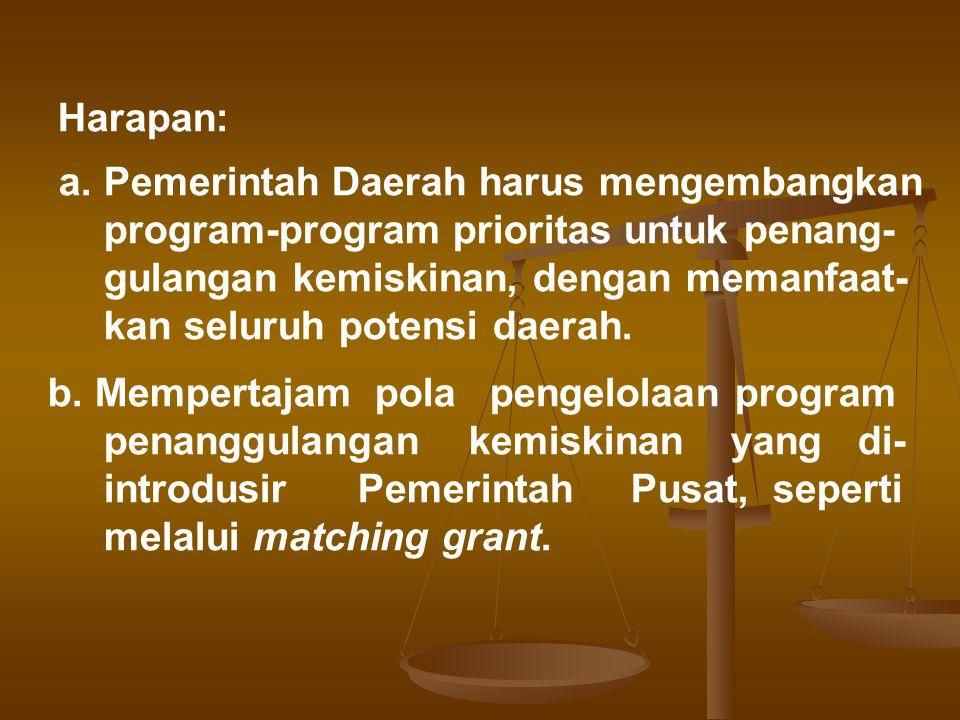 Harapan: a. Pemerintah Daerah harus mengembangkan program-program prioritas untuk penang- gulangan kemiskinan, dengan memanfaat- kan seluruh potensi d