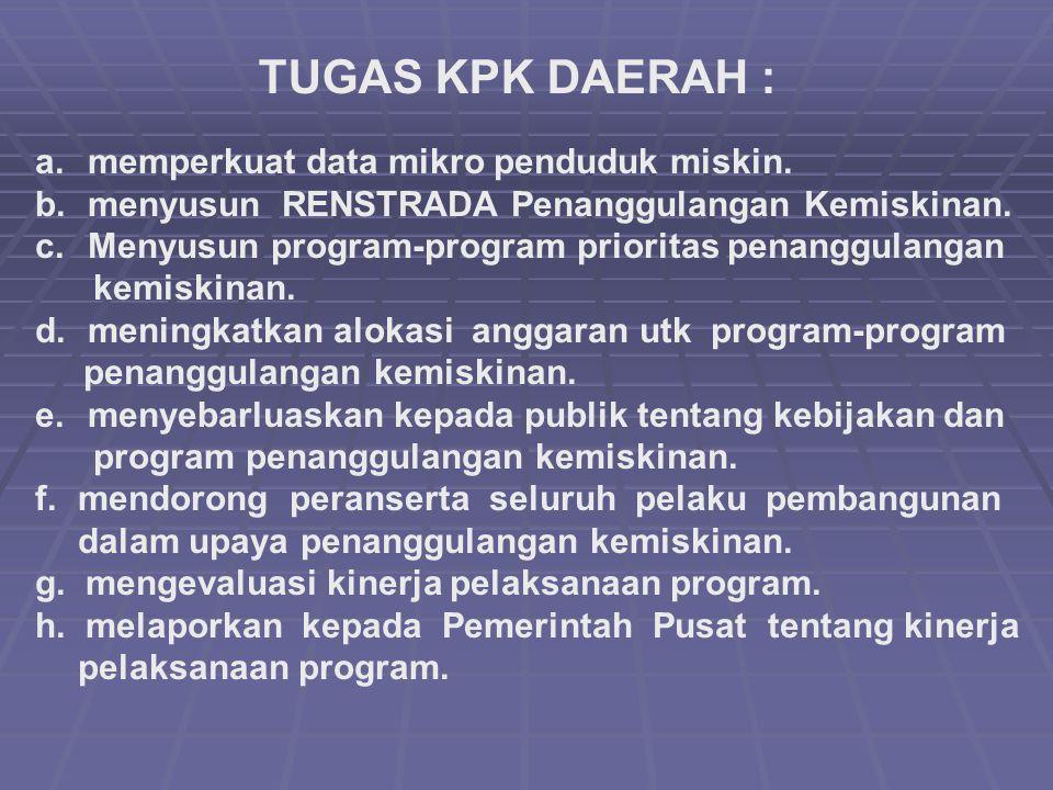 TUGAS KPK DAERAH : a. memperkuat data mikro penduduk miskin. b. menyusun RENSTRADA Penanggulangan Kemiskinan. c. Menyusun program-program prioritas pe