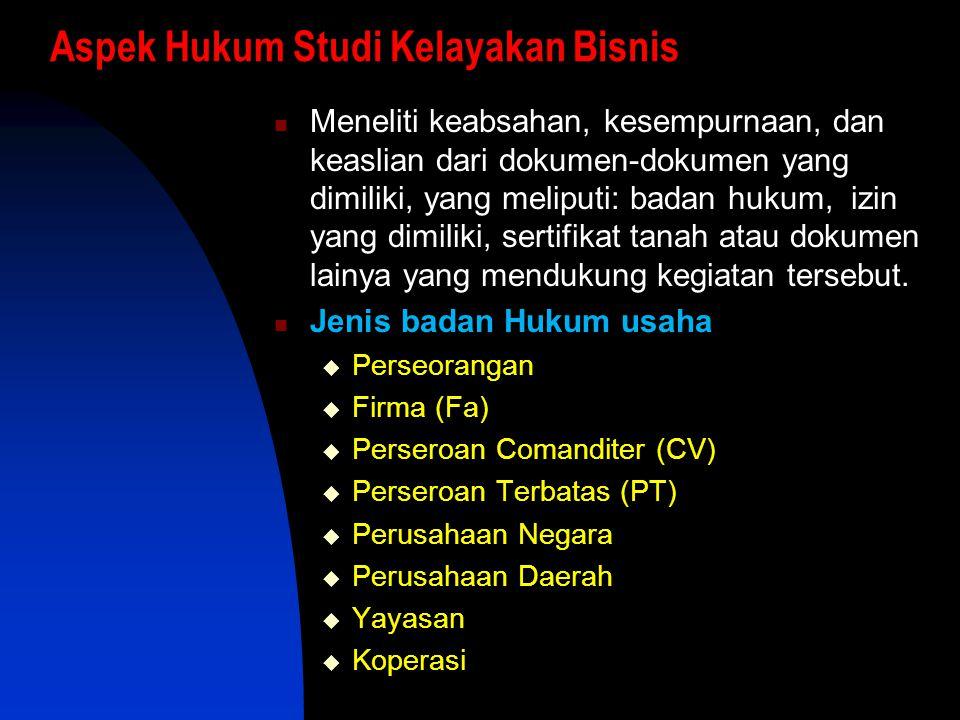 Bentuk badan hukum Usaha 1.