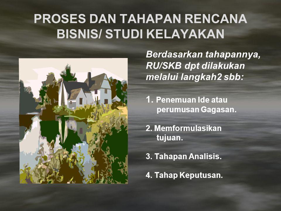 PROSES DAN TAHAPAN RENCANA BISNIS/ STUDI KELAYAKAN Berdasarkan tahapannya, RU/SKB dpt dilakukan melalui langkah2 sbb: 1.