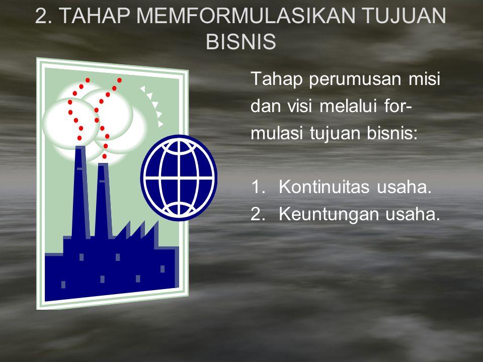 3.ANALISIS KELAYAKAN BISNIS 1.Aspek legalitas/ manajemen.