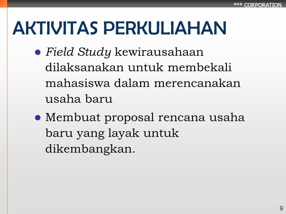 *** CORPORATION 9 AKTIVITAS PERKULIAHAN Field Study kewirausahaan dilaksanakan untuk membekali mahasiswa dalam merencanakan usaha baru Membuat proposal rencana usaha baru yang layak untuk dikembangkan.