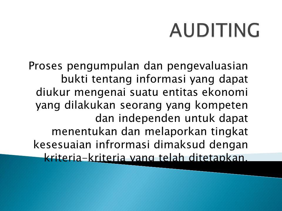  Akuntan Publik Terdaftar  Auditor Pemerintah  Auditor Pajak  Auditor Internal (SPI, pengawas)  Auditor KPK  Audit Laporan Keuangan  Audit Ketaatan  Audit Operasional & Keuangan  Audit Investigasi JENIS AUDITOR