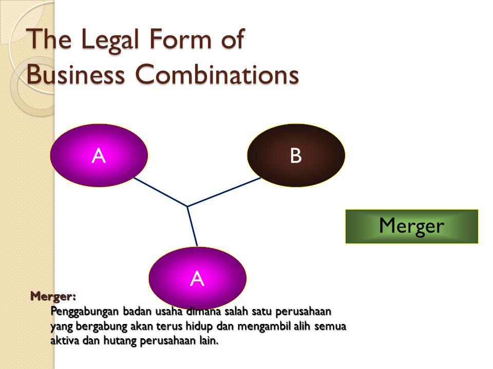 The Legal Form of Business Combinations/Bentuk penggabungan badan usaha Business Combination Merger Acquisitions Consolidation
