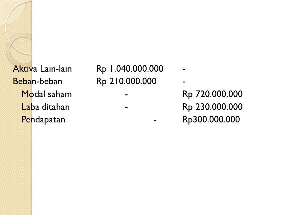 Apabila PT Bunga bermaksud ingin menggabungkan diri dengan PT Mawar, dengan penerbitan 22.000 lembar saham biasa dengan nilai nominal Rp 10.000 untuk