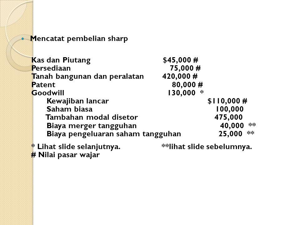 ◦ Mencatat biaya pengeluran saham biasa. Biaya pengeluaran saham tangguhan $25,000 Kas $25,000