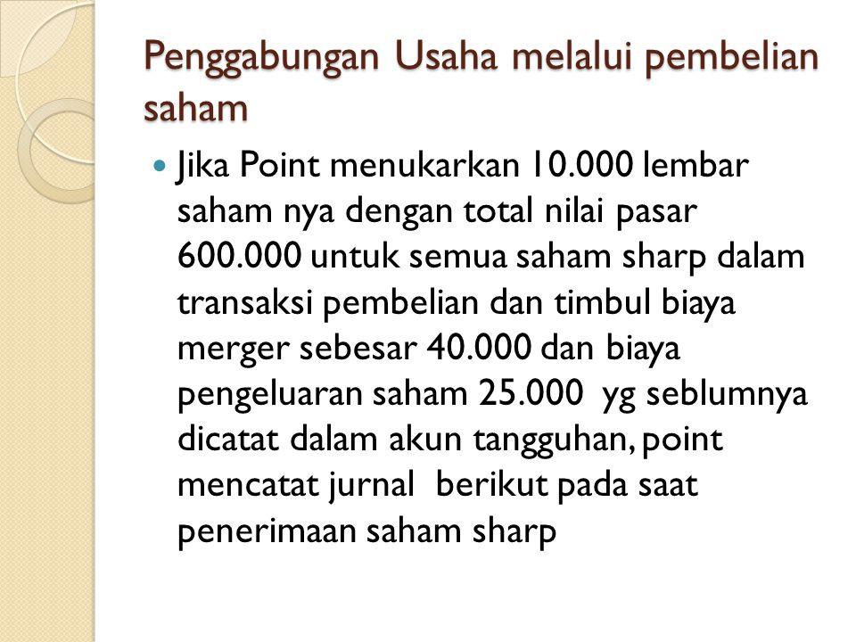 Mencatat pembagian saham Point Saham biasa $100,000 Tambahan modal distor 50,000 Laba ditahan 150,000 Laba penjualan aktiva bersih 300,000 Investasi p