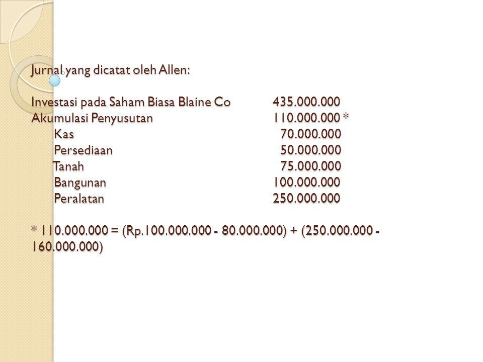 Contoh Allen Company membentuk anak perusahaan, Blaine Company dan mentransfer aktiva berikut pada Blaine utk memperoleh 100.000 lbr saham Blaine deng
