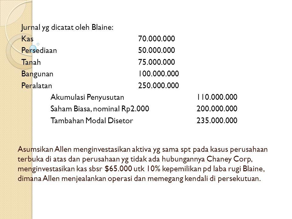 Jurnal yang dicatat oleh Allen: Investasi pada Saham Biasa Blaine Co435.000.000 Akumulasi Penyusutan110.000.000 * Kas 70.000.000 Persediaan 50.000.000