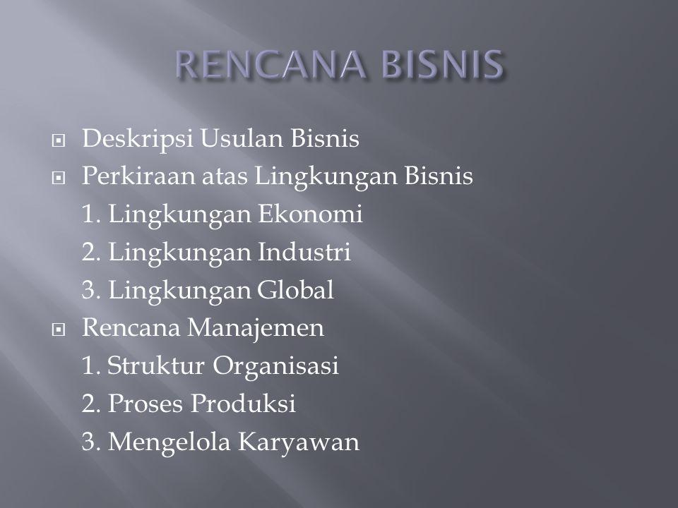  Deskripsi Usulan Bisnis  Perkiraan atas Lingkungan Bisnis 1.
