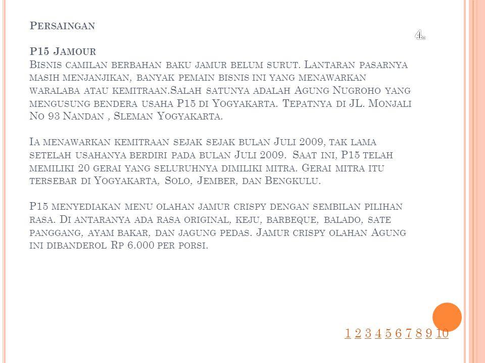 P ERSAINGAN P15 J AMOUR B ISNIS CAMILAN BERBAHAN BAKU JAMUR BELUM SURUT.