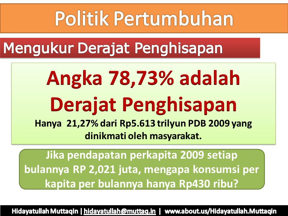 Jika pendapatan perkapita 2009 setiap bulannya RP 2,021 juta, mengapa konsumsi per kapita per bulannya hanya Rp430 ribu?