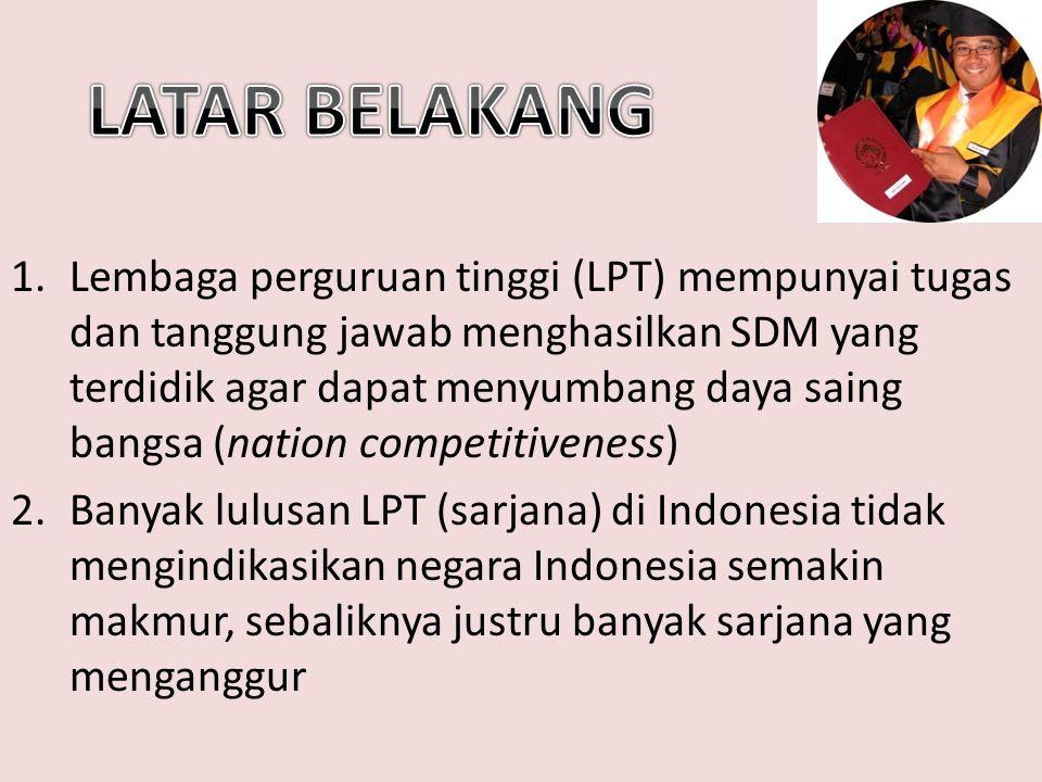 1.Lembaga perguruan tinggi (LPT) mempunyai tugas dan tanggung jawab menghasilkan SDM yang terdidik agar dapat menyumbang daya saing bangsa (nation competitiveness) 2.Banyak lulusan LPT (sarjana) di Indonesia tidak mengindikasikan negara Indonesia semakin makmur, sebaliknya justru banyak sarjana yang menganggur