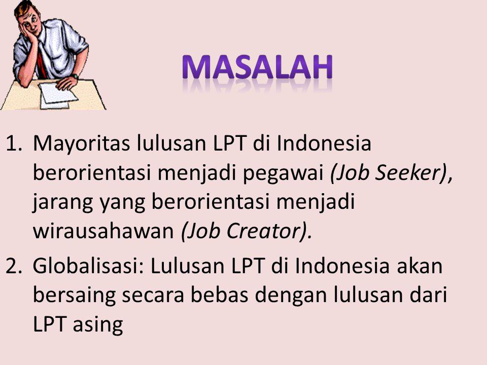 1.Mayoritas lulusan LPT di Indonesia berorientasi menjadi pegawai (Job Seeker), jarang yang berorientasi menjadi wirausahawan (Job Creator). 2.Globali