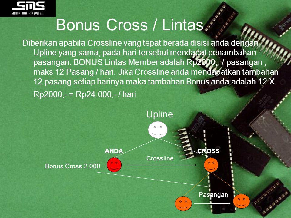 Bonus Cross / Lintas Upline Crossline ANDA Pasangan Bonus Cross 2.000 CROSS Diberikan apabila Crossline yang tepat berada disisi anda dengan Upline ya