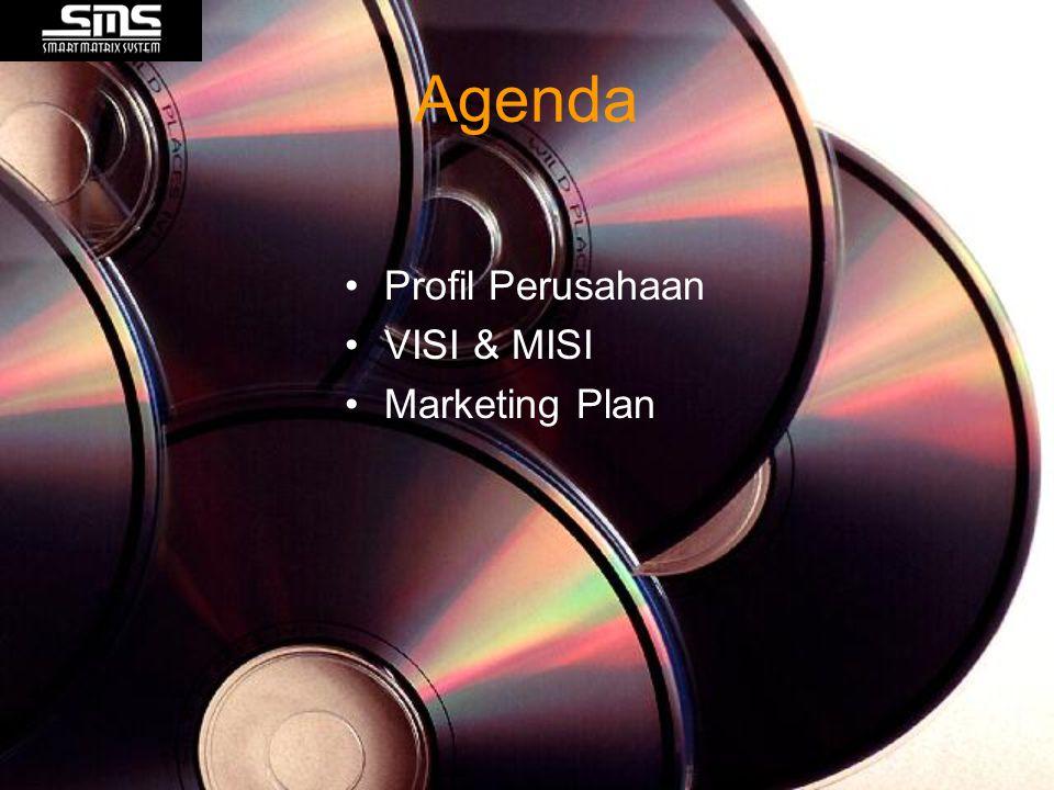Agenda Profil Perusahaan VISI & MISI Marketing Plan