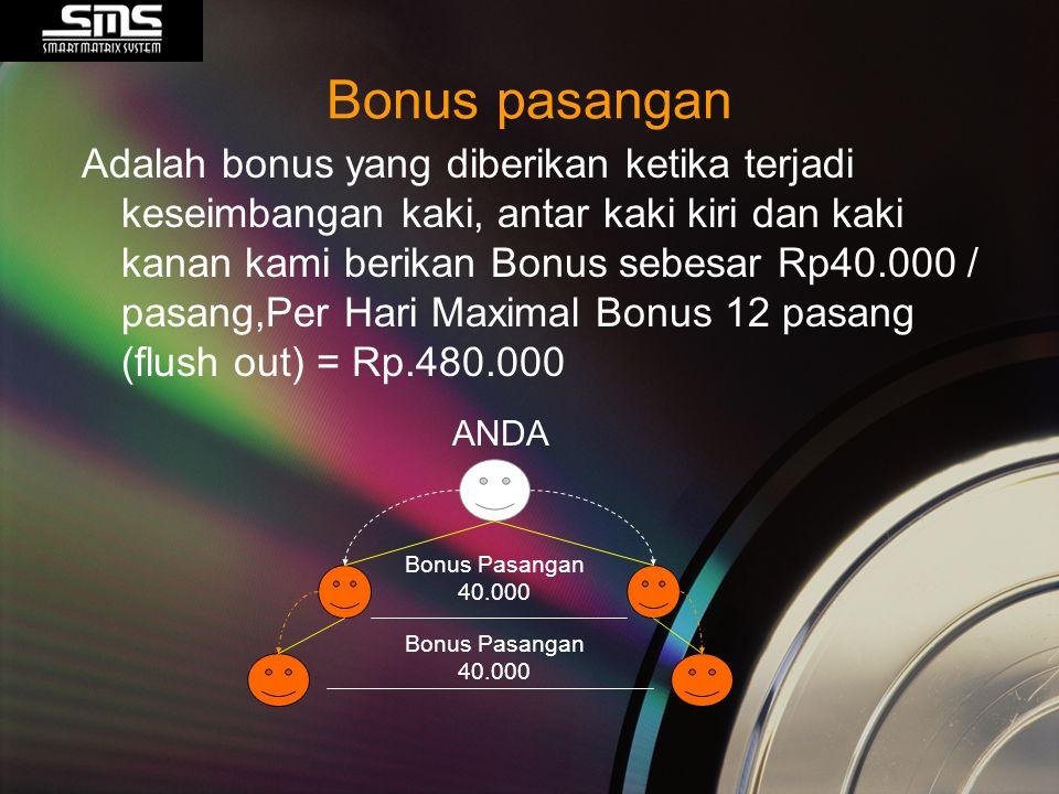 Bonus pasangan Adalah bonus yang diberikan ketika terjadi keseimbangan kaki, antar kaki kiri dan kaki kanan kami berikan Bonus sebesar Rp40.000 / pasa