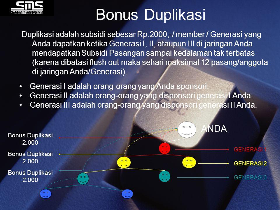 Bonus Duplikasi Duplikasi adalah subsidi sebesar Rp.2000,-/ member / Generasi yang Anda dapatkan ketika Generasi I, II, ataupun III di jaringan Anda m