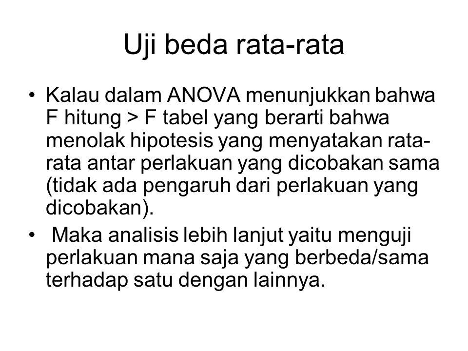 Uji beda rata-rata Kalau dalam ANOVA menunjukkan bahwa F hitung > F tabel yang berarti bahwa menolak hipotesis yang menyatakan rata- rata antar perlak