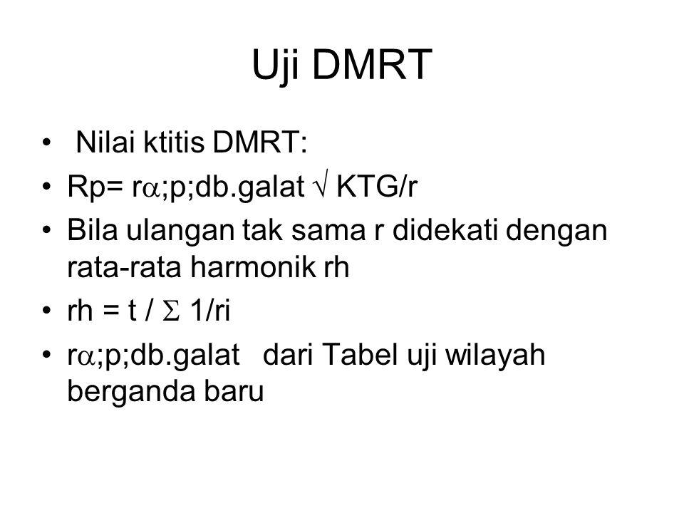 Uji DMRT Nilai ktitis DMRT: Rp= r  ;p;db.galat  KTG/r Bila ulangan tak sama r didekati dengan rata-rata harmonik rh rh = t /  1/ri r  ;p;db.galat