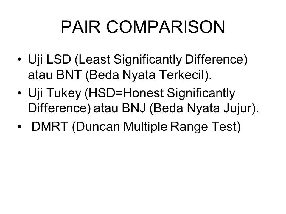 PAIR COMPARISON Uji LSD (Least Significantly Difference) atau BNT (Beda Nyata Terkecil). Uji Tukey (HSD=Honest Significantly Difference) atau BNJ (Bed