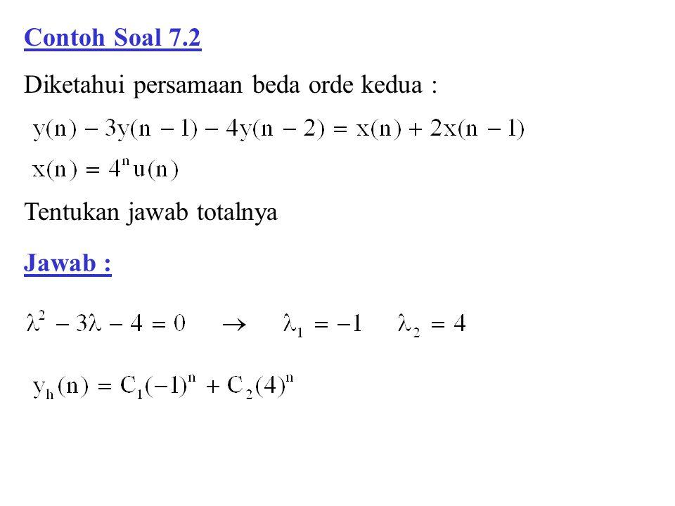 Contoh Soal 7.2 Diketahui persamaan beda orde kedua : Jawab : Tentukan jawab totalnya