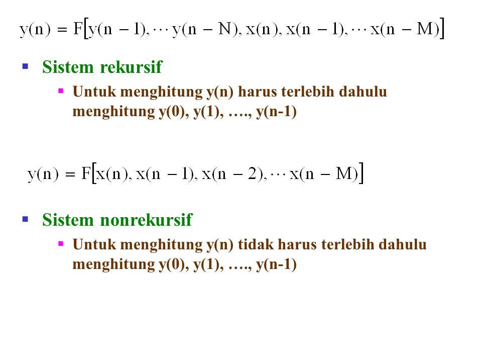  Sistem rekursif  Untuk menghitung y(n) harus terlebih dahulu menghitung y(0), y(1), …., y(n-1)  Sistem nonrekursif  Untuk menghitung y(n) tidak h