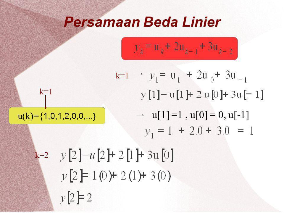 Persamaan Beda Linier u(k)={ 1,0,1,2,0,0,...} k=1 u[1] =1, u[0] = 0, u[-1] k=2