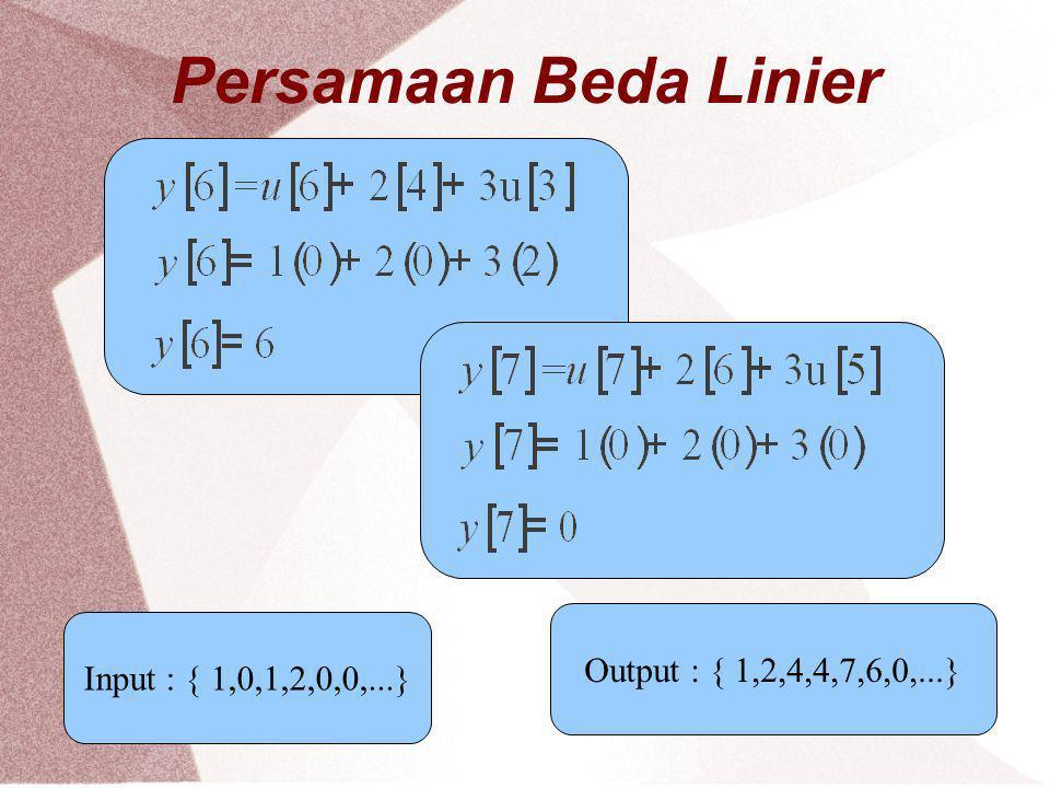 Input : { 1,0,1,2,0,0,...} Output : { 1,2,4,4,7,6,0,...}