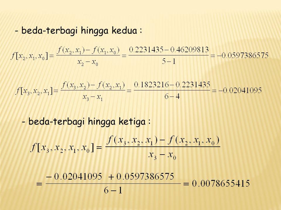 Hasil diatas selanjutnya disubtitusi ke persamaan : f 3 (x) = b 0 + b 1 (x – x 0 ) + b 2 (x – x 0 )(x – x 1 ) + b 3 (x – x 0 )(x – x 1 )(x – x 2 ) Sehingga didapat :   (2) = 0 + 0.46209813(2 – 1) – 0.051873116(2 – 1)(2 – 4) + 0078655415(2 – 1)(2 – 4)(2 – 5) = 0 + 0.46209813(1) – 0.051873116(1)(-2) + 0.0078655415(1)(-2)(–3) = 0.613037869