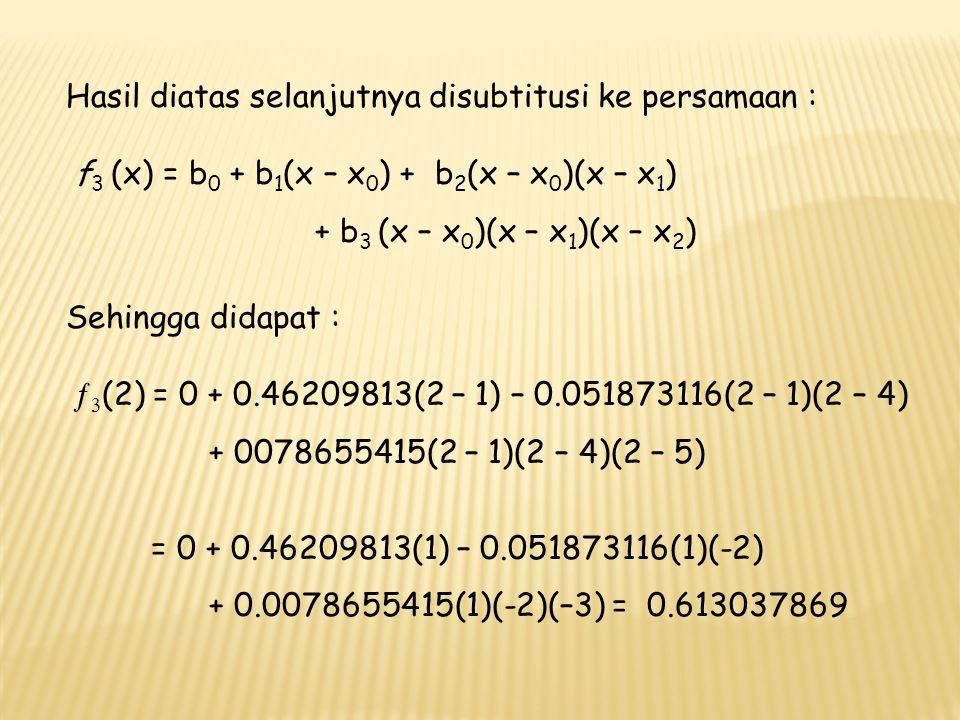 Besar galat relatif (%) adalah : d.Polinom Interpolasi Lagrange, merupakan perumusan ulang dari polinom Newton tanpa perhitungan beda-terbagi yang dinyatakan sebagai berikut : dengan