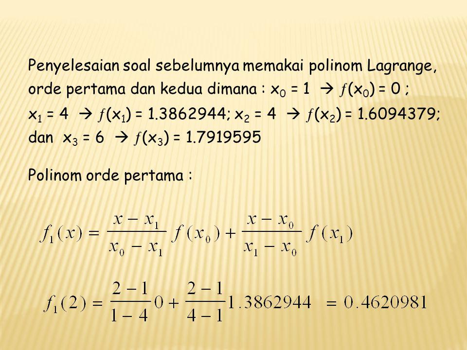 Polinom orde kedua :