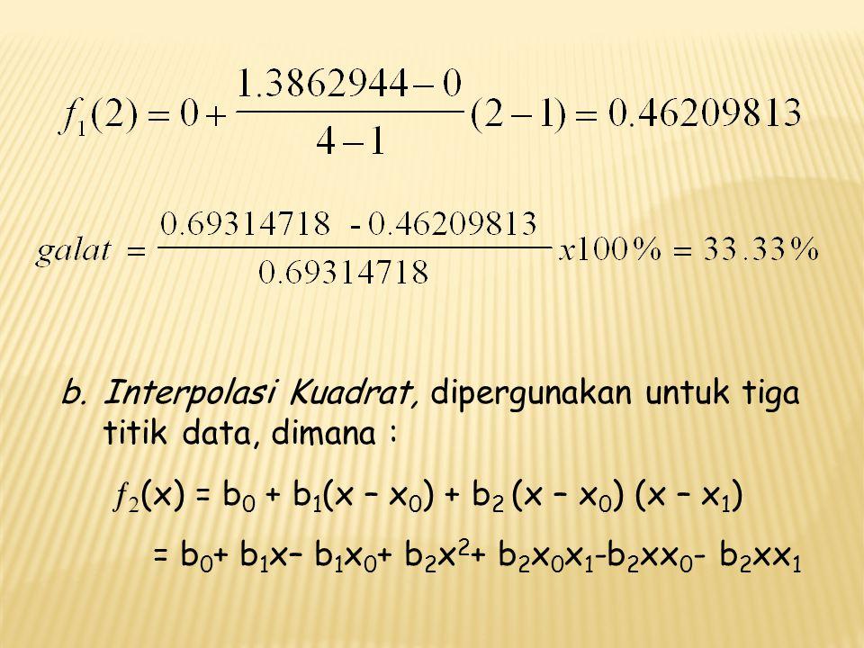 Atau dengan menggabungkan suku – sukunya didapat :   (x) = a 0 + a 1 x + a 2 x 2  Dimana : a 0 = b 0 – b 1 x 0 + b 2 x 0 x 1 a 1 = b 1 – b 2 x 0 – b 2 x 1 a 2 = b 2 Koefisien b 0, b 1 dan b 2 didapat dari persamaan : b 0 =   (x 0 ) untuk x = x 0