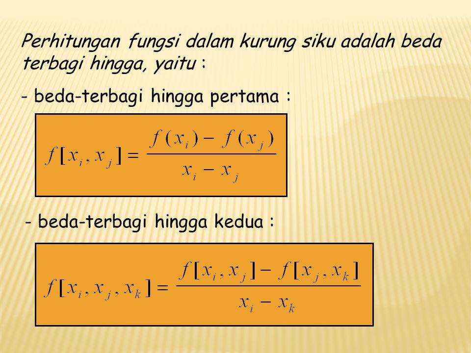 - beda-terbagi hingga ke-n : Hasil beda-terbagi di atas selanjutnya disubtitusi ke persamaan awal untuk menghasilkan polinom interpolasi,  n  (x) =   (x 0 ) + (x – x 0 )   [x 1, x 0 ] + (x – x 0 )(x – x 1 )   [x 2, x 1, x 0 ] + … + (x – x 0 ) (x – x 1 ) … (x – x n-1 )   [x n, x n-1, … x 1, x 0 ]